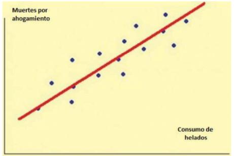correlacion nutricion salud