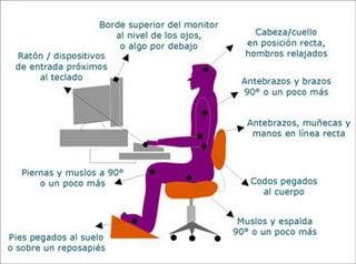 postura sentado adcuada